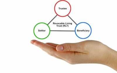 Should I Put My House in a Revocable Living Trust?